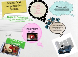 Sound-Amplification Systems