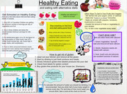 Healthy Living Assignment's thumbnail