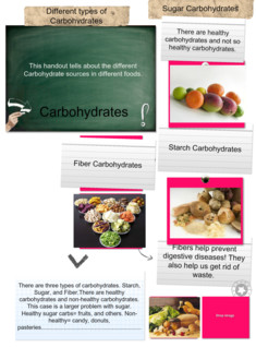 Carbohydrates poster glog