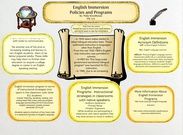 English Immersion Policies and Programs's thumbnail