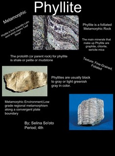 Phyllite Project