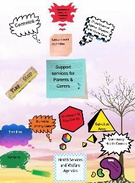 CAFS -  Support Services for Parents & Carers 's thumbnail
