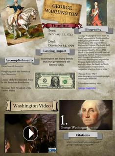 George Washington Bio