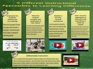 Different Instructional Approaches to Learning Differences's thumbnail