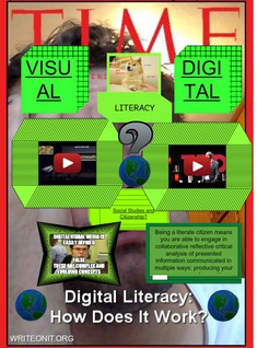 Visual Digital Literacy