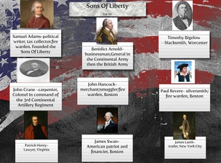 Sons Of Liberty (top 9)