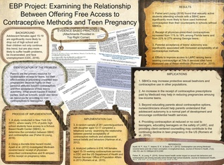 MD EBP Poster Project
