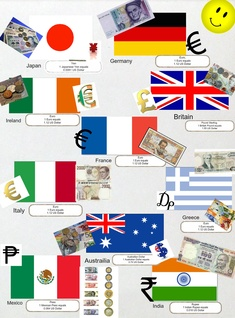 Currency Econ