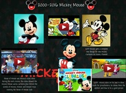 2000s mickey mouse's thumbnail