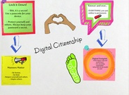 Digital Citizenship- Library AQ's thumbnail
