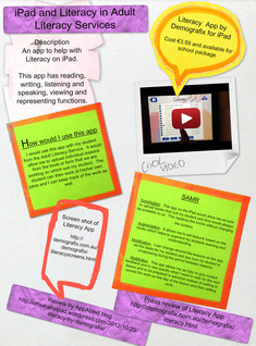 Week 3/4 Glogster Poster