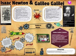 Isaac Newton and Galileo Galilei