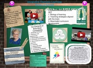Integrated Thematic Instruction's thumbnail