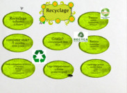 recyclage's thumbnail