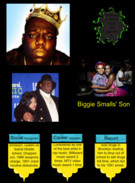 Biggie Smalls Cognitive Theory's thumbnail