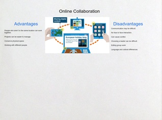 advantages and disadvantages to online collaboration