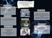 Mental Health Care Facilities's thumbnail