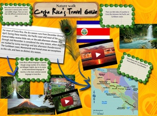 Costa Rica´s Travel Guide