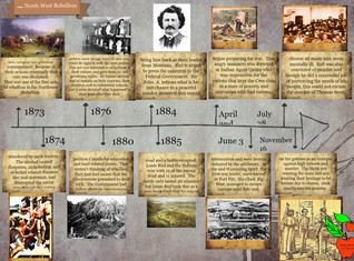 North West Rebellion Timeline