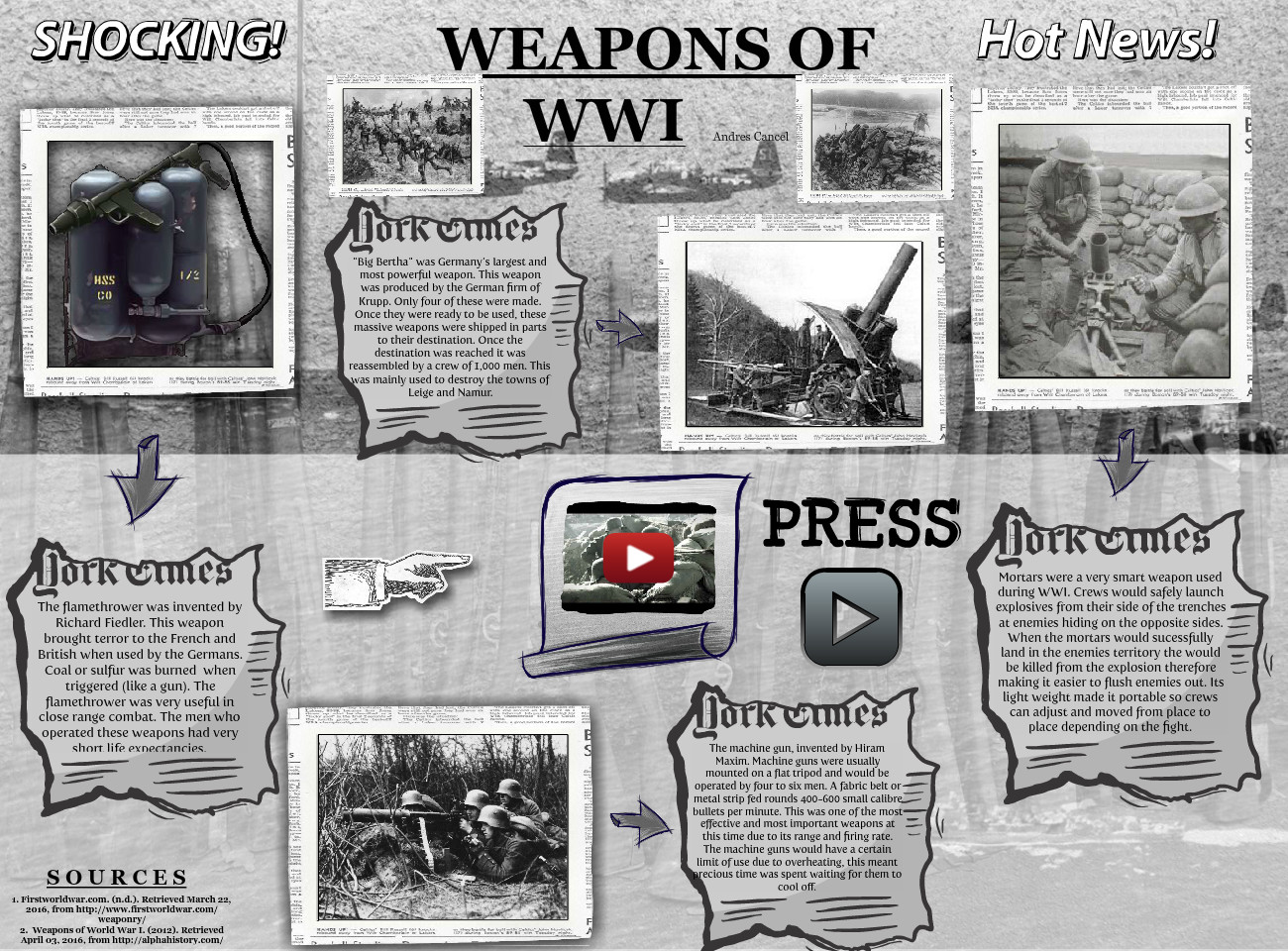 Weapons of WWI