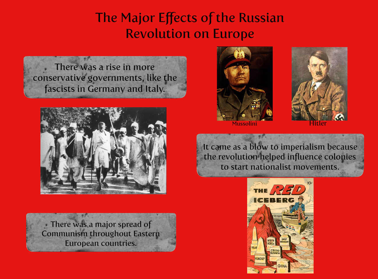 Effects of Communism on Europe