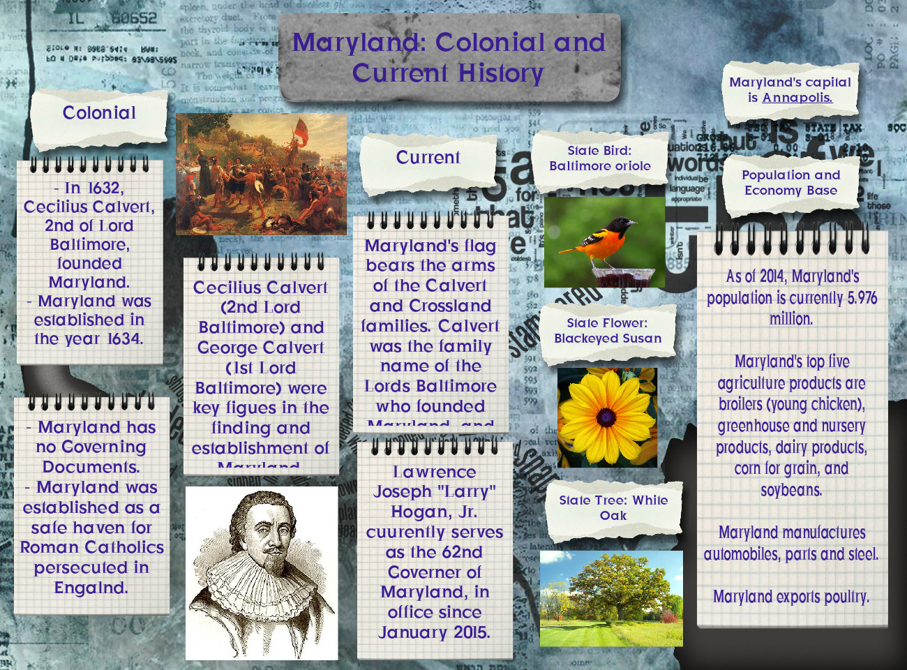 Maryland: Colonial and Current History
