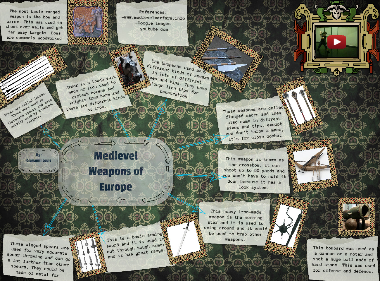 Medievel Weapons