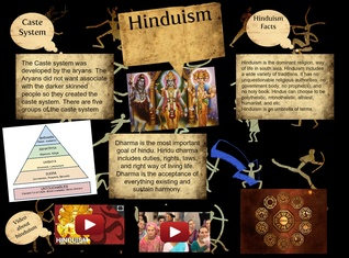 [2015] Erin Olenchalk (pattonfall2015p78): Hinduism