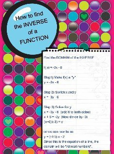 Find Domain of the Inverse