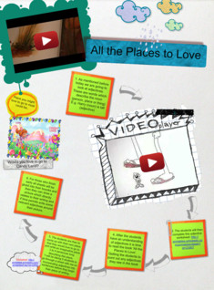 All The places to love - Imagination and Adjectives