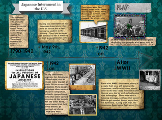 Japanese Internment in the U.S.
