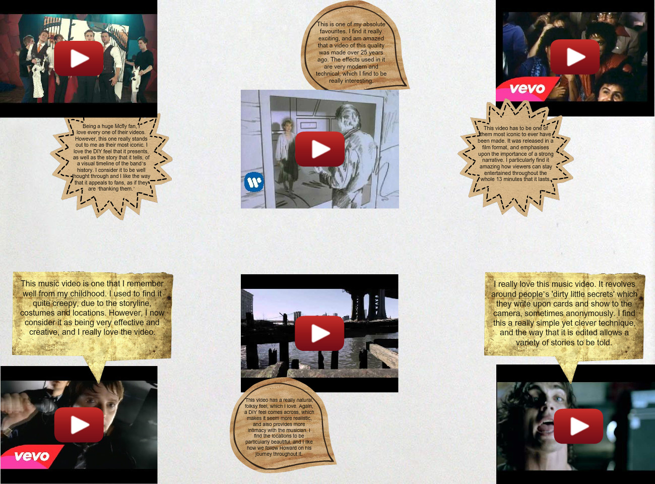 Inspirations and Influences Music Videos.