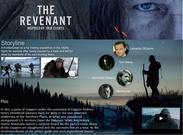 The Revenant's thumbnail