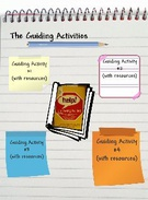 The Guiding Activities's thumbnail