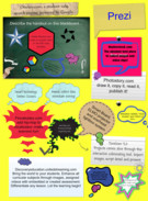 5th grade Awesome, Interactive Websites's thumbnail