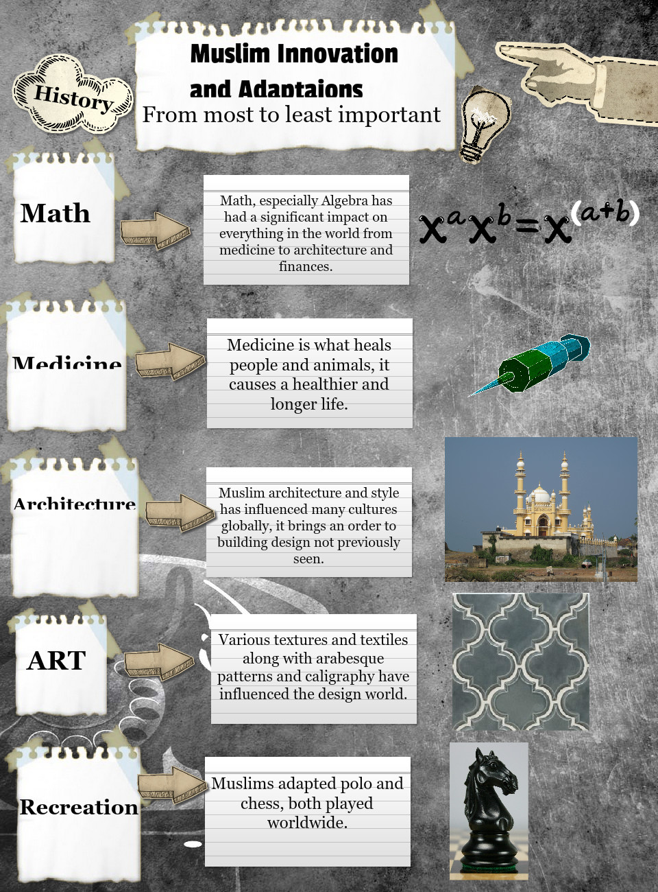 Muslim Innovation and Adaptaions