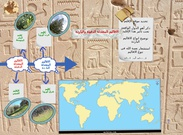Ancient Discoveries & Inventions's thumbnail