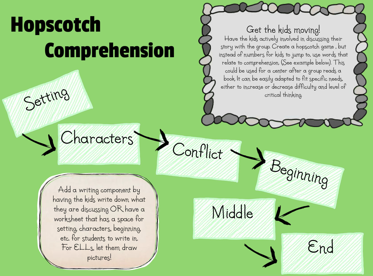Hopscotch comprehension text images music video glogster edu hopscotch comprehension text images music video glogster edu interactive multimedia posters ibookread Download
