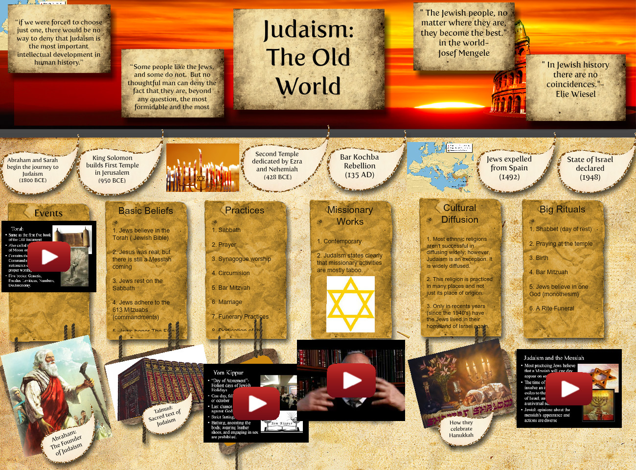 Judaism: The old world