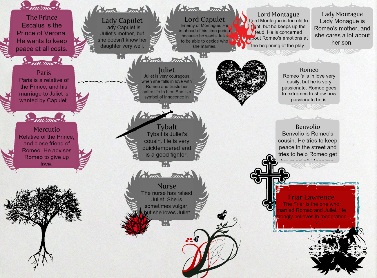 Romeo And Juliet Character Tree Text Images Music Video