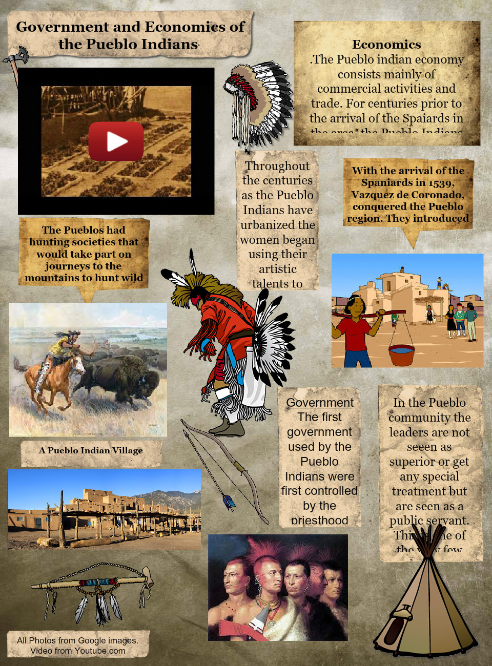 Government and Economics of the Pueblo Indians