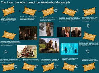 [2015] Kassi Talak: The Lion, the Witch, and the Wardrobe Monomyth