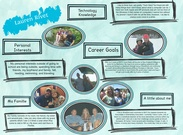 All about me. instructional tech's thumbnail