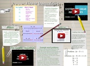 Linear equations's thumbnail