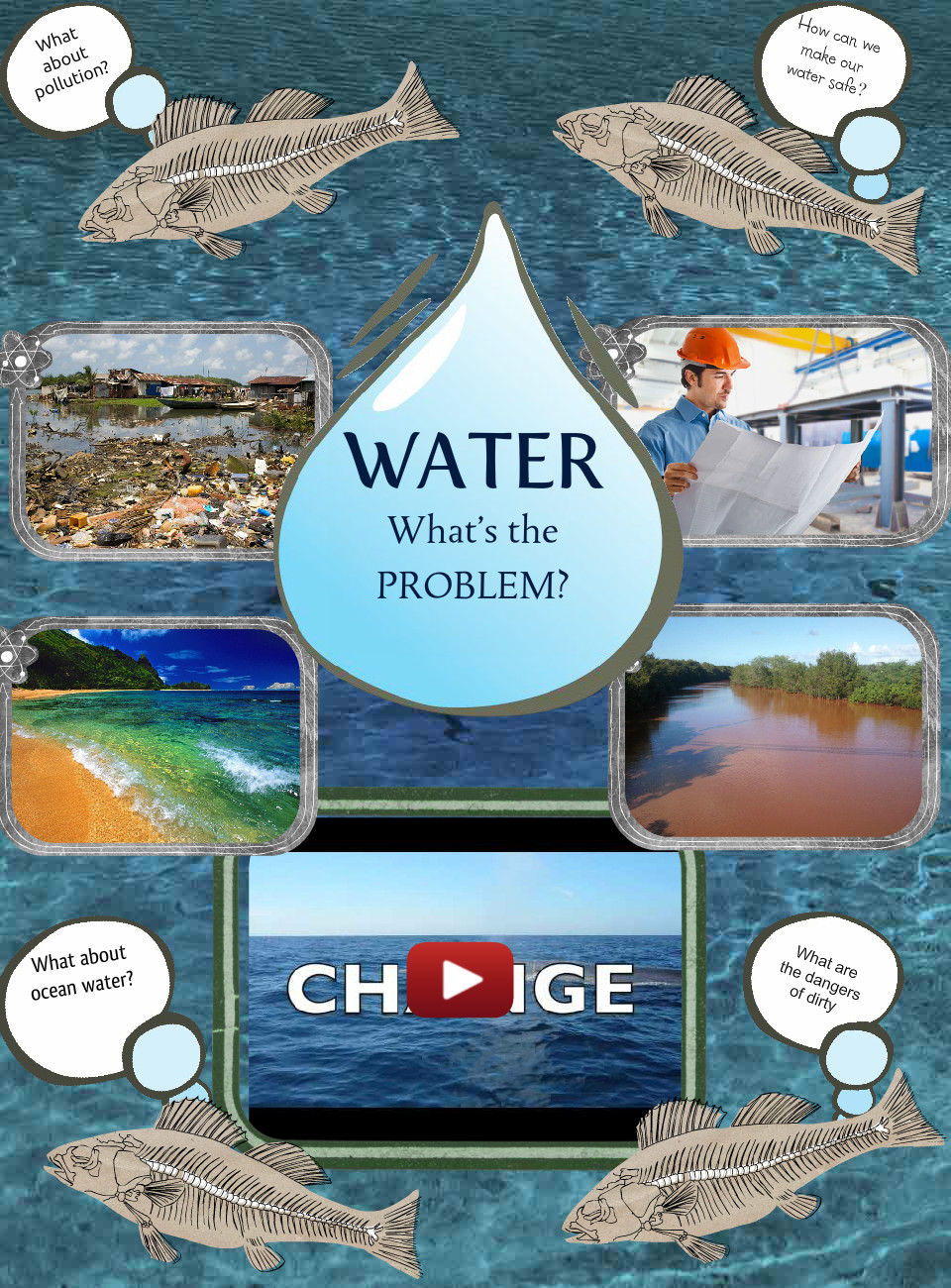 WATER - What's the Problem?