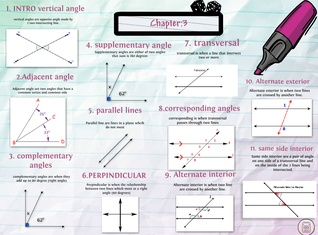Chapter 3: Angles