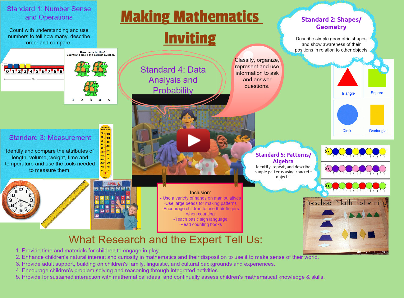 Making Mathematics Inviting