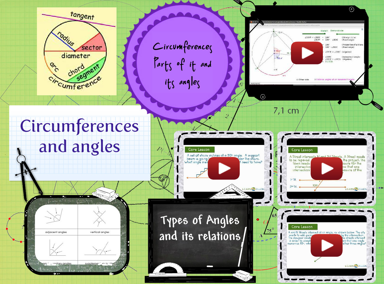 Circumferences - Parts Of It And Its Angles