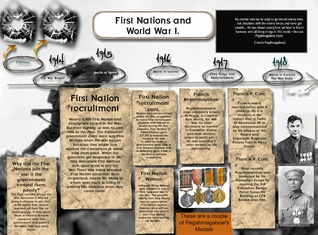 First Nations and World War I.