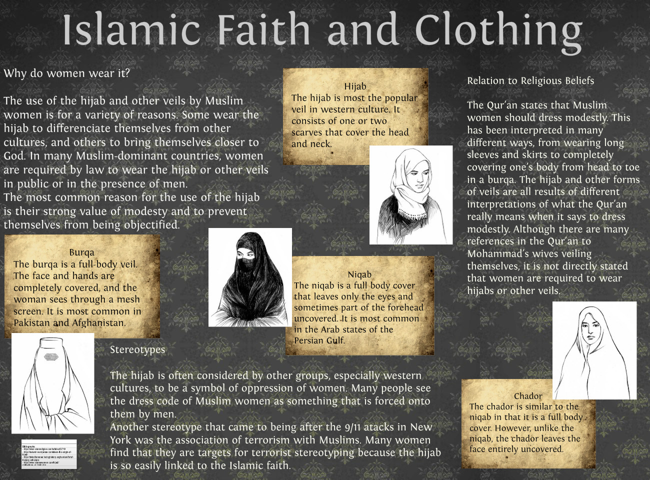 Islamic Faith and Clothing